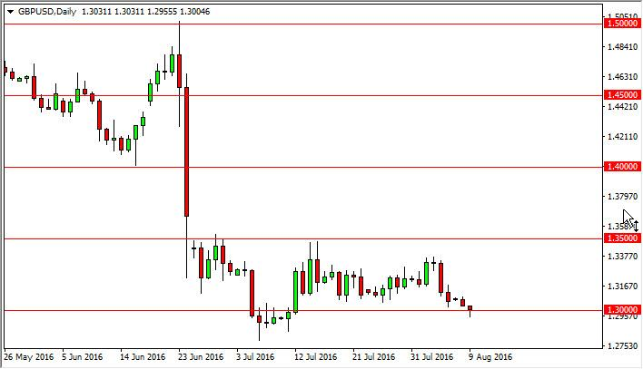 GBP/USD Forecast August 10, 2016, Technical Analysis