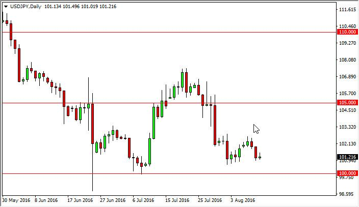 USD/JPY Forecast August 12, 2016, Technical Analysis