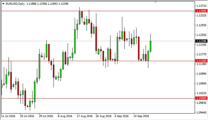 EUR/USD Forecast September 23, 2016, Technical Analysis