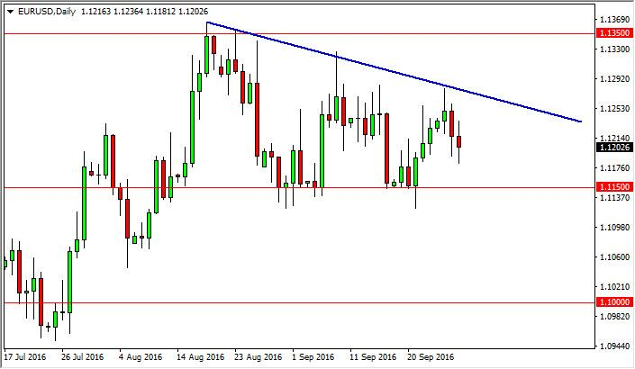EUR/USD Forecast September 29, 2016, Technical Analysis