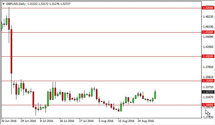 GBP/USD Forecast September 2, 2016, Technical Analysis