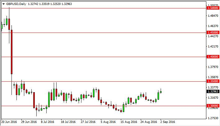 GBP/USD Forecast September 5, 2016, Technical Analysis