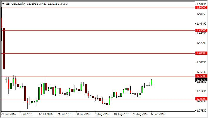 GBP/USD Forecast September 7, 2016, Technical Analysis