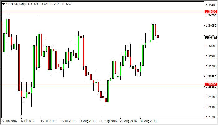 GBP/USD Forecast September 9, 2016, Technical Analysis
