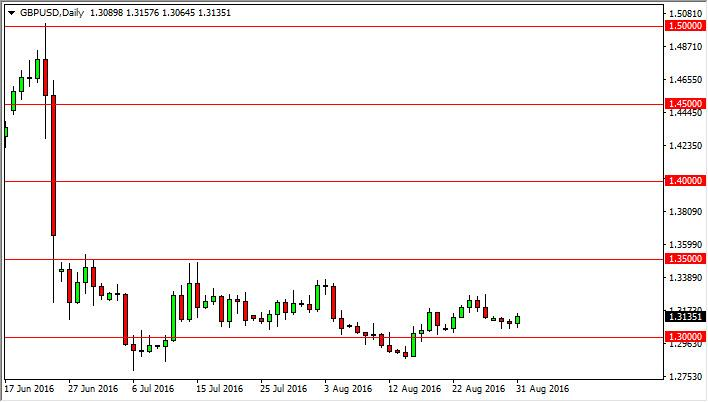 GBP/USD Forecast September 1, 2016, Technical Analysis
