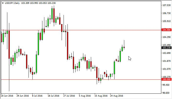 USD/JPY Forecast September 2, 2016, Technical Analysis
