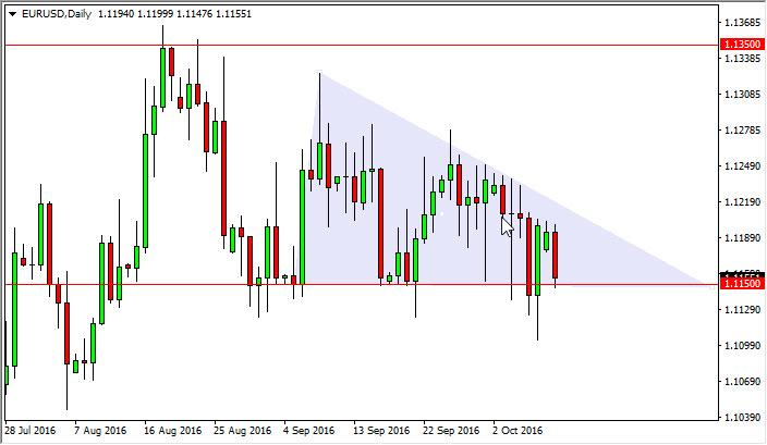 EUR/USD Forecast October 11, 2016, Technical Analysis