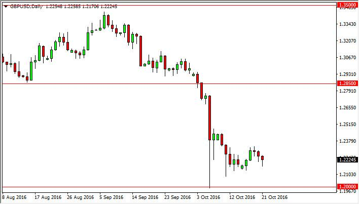 Gbp jpy forex empire