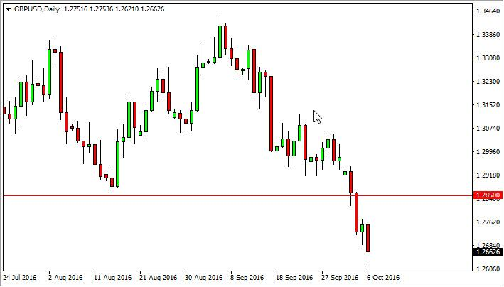 GBP/USD Forecast October 7, 2016, Technical Analysis