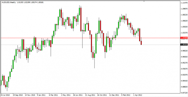 AUD/USD Forecast for the Week of May 14, 2012, Technical Analysis