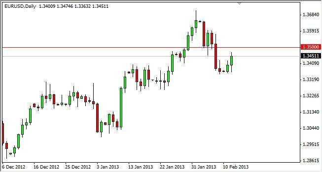 EUR/USD Forecast July 4, 2012, Technical Analysis