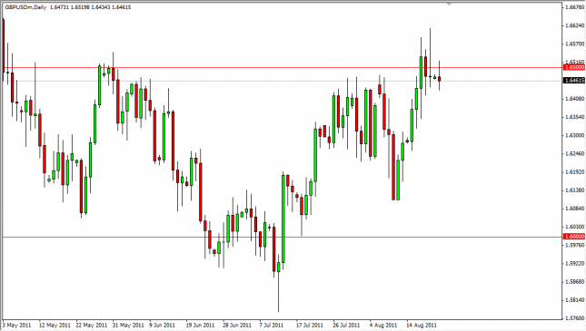GBP/USD Technical Analysis August 23, 2011