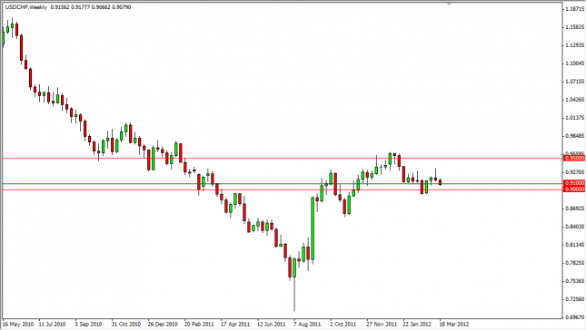 USD/CHF Forecast for the Week of March 26, 2012, Technical Analysis