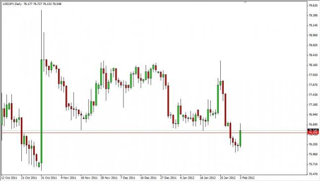 USD/JPY Forecast February 6, 2012, Technical Analysis